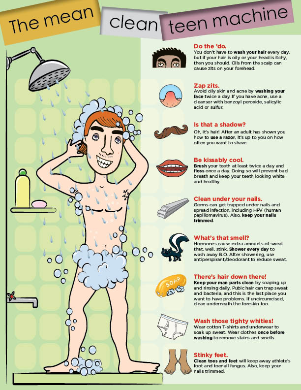 Body changes during puberty mean personal hygiene changes for boys